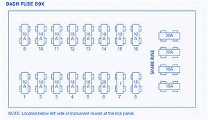 Hyundai Accent 1995 Dash Fuse Box  Block Circuit Breaker Diagram