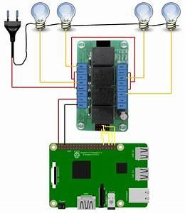 Kendali Lampu Rumah Via Internet Menggunakan Raspberry