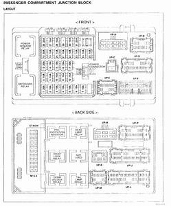 Hyundai Excel 1996 Fuse Box Diagram