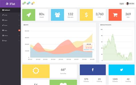 Angularjs Dashboards Free Bootstrap Themes Free 25
