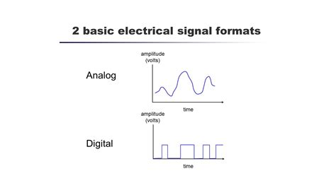 Diagram Of Signal by Cdc Mining Workshop Wireless Communications And