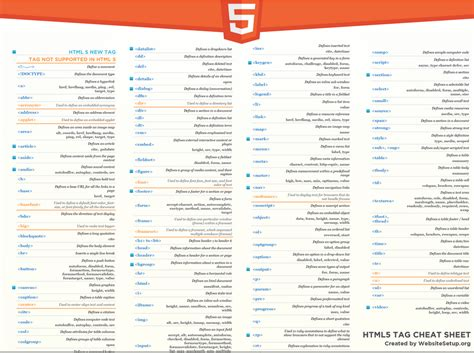 the ultimate 5 sheets for web designers developers