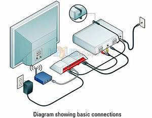 Wiring Diagram For Slingbox