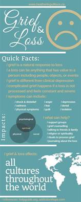 Best 25+ Definition Of Grief Ideas On Pinterest  Grief Quotes Mother, Missing You Poems And