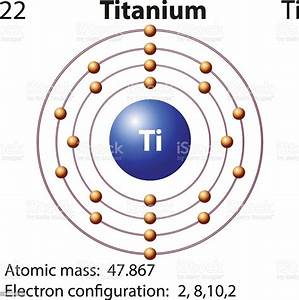 Symbol Electron Diagram Titanium Stock Illustration