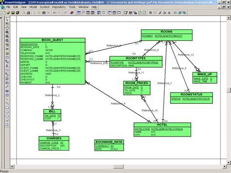 powerdesigner file extensions