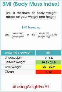 Baby Formula Chart Pin On Aging And Healthy