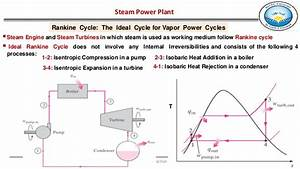 Heat Engine  Heat Engine Ts Diagram