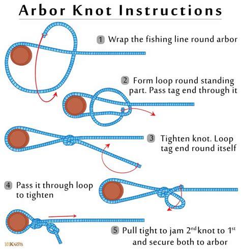 tie  arbor knot
