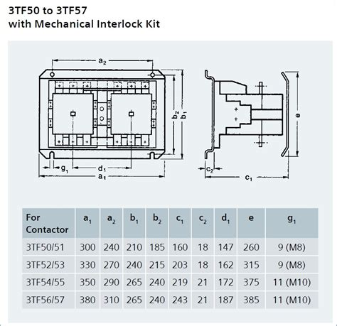 furnas contactor wiring diagram download wiring diagram sle