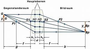Optik Berechnen : japtik java optik von marcel schmittfull ~ Themetempest.com Abrechnung