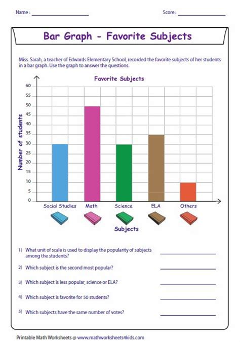 11 best year 8 graphing images pinterest year 8 bar chart and bar graphs