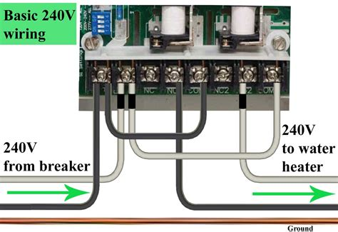 How Wire Timer