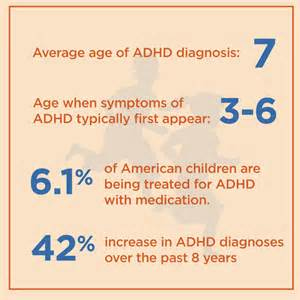 Adhd Statistics 2012 adhd by the numbers: facts, statistics , and you  ADHD Magnesium