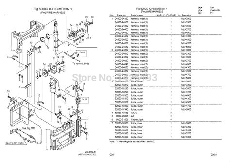 nyk nichiyu forklift 2012 spare parts catalog in software
