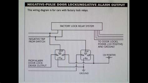 How Wire Your Alarm Car With Negative Door Lock