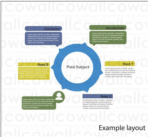 best prezi templates best prezi templates playbestonlinegames