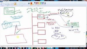 Building Management System Lecture 1