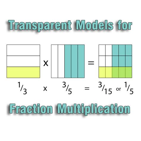 Visual Fraction Multiplication Grids Transparent Clip Art  Clip Art Library