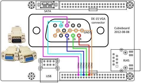 Vga To Wire Diagram by Vga To Hdmi Wiring Diagram Periodic Diagrams Science