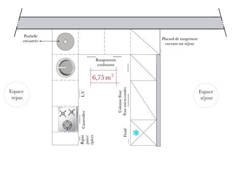plan cuisine 6m2 plan cuisine en u avec coin repas cuisine en image