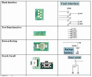 Informatika Dan Komputer Smp N 1 Weru  Cara Sederhana Memahami Diagram Skematik Handphone