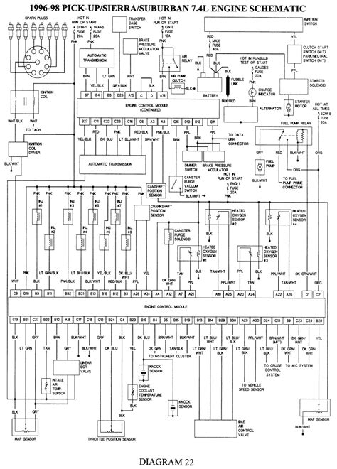 Cen Tech Wiring Harnes Diagram Cj5 by Wrg 8579 1987 S10 Fuse Diagram