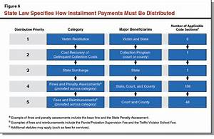 Pictures Types Of Court Ordered Restitution, - Daily ...