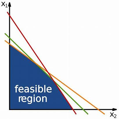Linear Programming Problems Feasible Region Types Svg