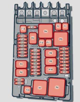 audi a3 2015 fuse box diagram auto genius