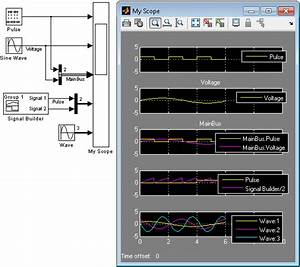Legends For Simulink Scopes Guy On Simulink