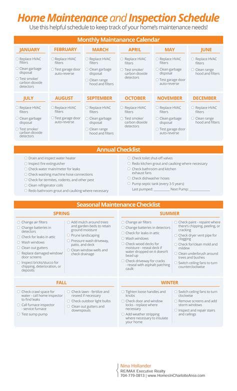 Home Maintenance Schedule & Checklist From Carolinas Re