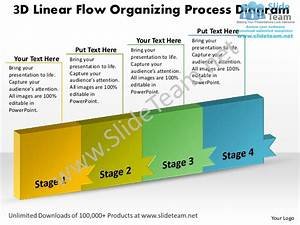 Ppt 3d Linear Flow Organizing Process Diagram Layouts Powerpoint 2003 U2026