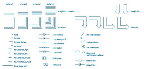 Design Elements Lighting