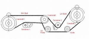 Subaru 2 5 Engine Timingbeltdiagram