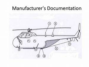 Aircraft Maintenance And Manuals Week 2