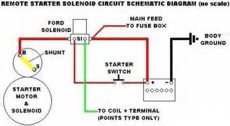 similiar ford starter solenoid wiring diagram keywords ford relay wiring diagram for starter hot rod forum hotrodders