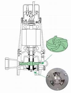 Pompe De Relevage Assainissement : pompes de relevage d 39 assainissement ~ Melissatoandfro.com Idées de Décoration