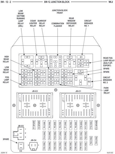 jeep grand cherokee   wj fuse box diagram