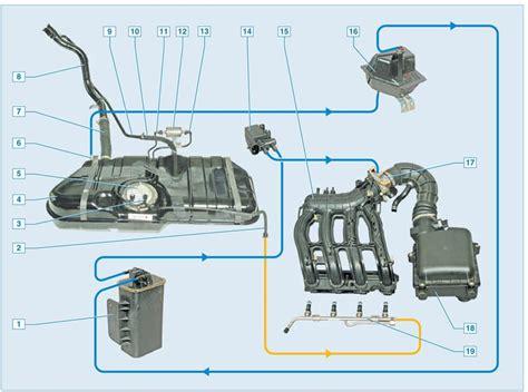 Впрыск воды в топливную смесь ДВС . Форум по свободной и альтернативной энергии генераторам энергии и автономному энергоснабжению