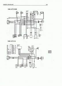 Loncin Wiring Diagram Quad Atv 110cc Auto Repair Diagnoses New 110cc