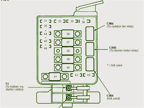 96 Integra Fuse Panel Diagram by Wiring Diagrams And Free Manual Ebooks 1996 Acura Integra