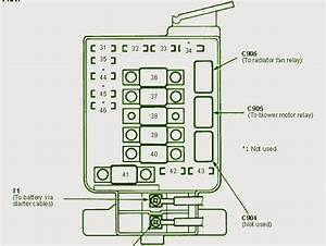 Wiring Diagrams And Free Manual Ebooks  1996 Acura Integra 1 8ls Under Hood Fuse Box Diagram