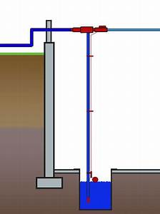 Sump Pump Flooding Problems  How To Solve Problems With