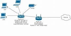 Router - U0026gt  Isp Router  Modem