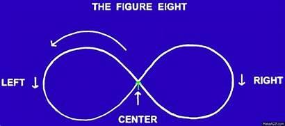 Infinity Brain Figure Eight Swing Eyes Left