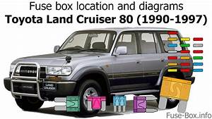 Fuse Box Location And Diagrams  Toyota Land Cruiser 80