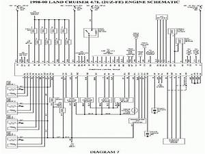 Toyota T100 Fuse Diagram