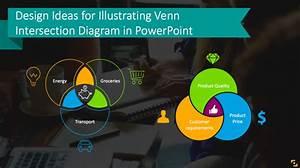 Venn Intersection Diagram - Blog