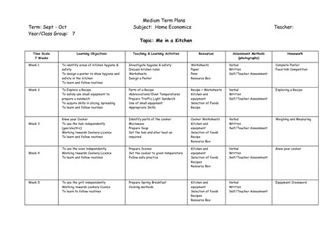 Kitchen Equipment Worksheet Answers by 16 Best Images Of Printable Kitchen Worksheets Kitchen